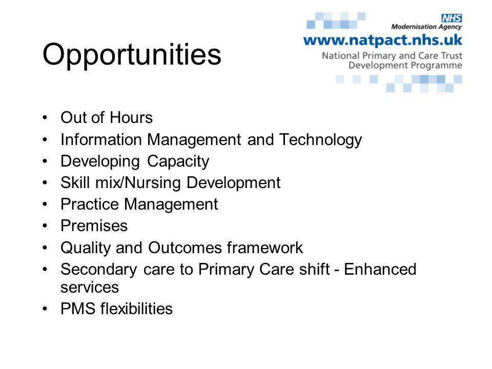 Opportunities Out of Hours Information Management and Technology Developing Capacity Skill mix/Nursing Development Practice Management Premises Quality and Outcomes framework Secondary care to Primary Care shift - Enhanced services PMS flexibilities