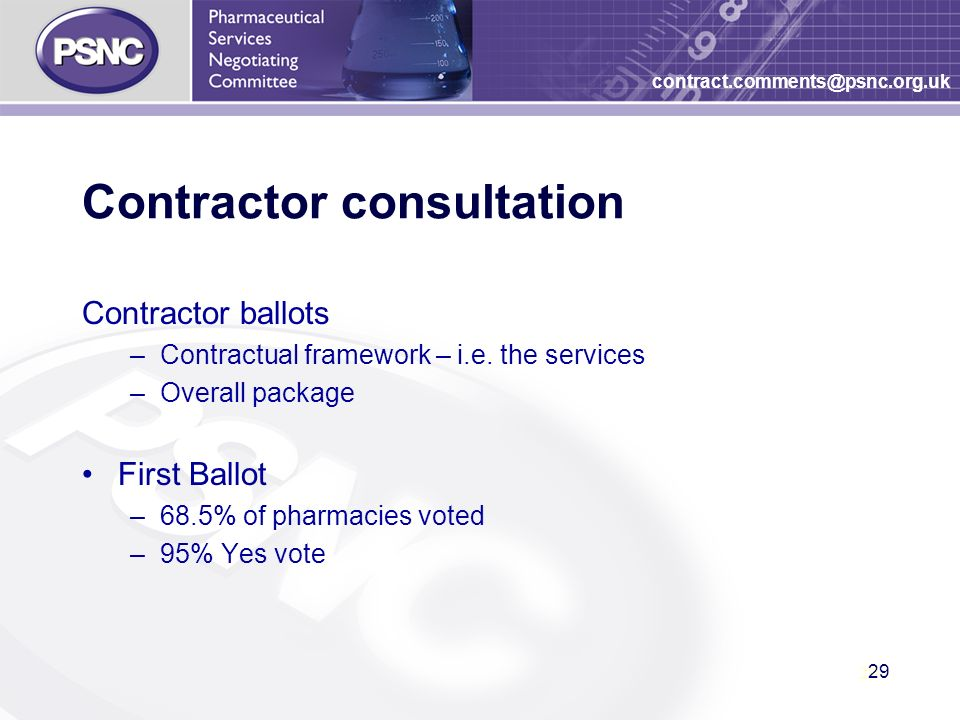 29 contract.comments@psnc.org.uk Contractor consultation Contractor ballots –Contractual framework – i.e.