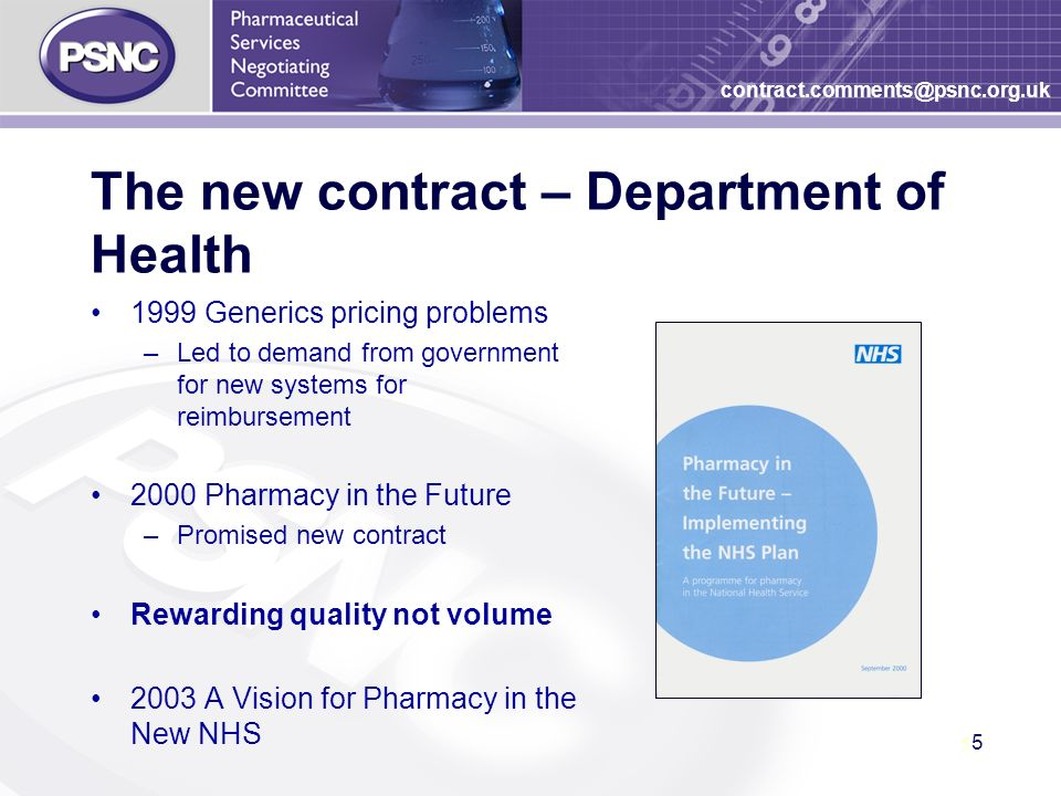 5 5 contract.comments@psnc.org.uk The new contract – Department of Health 1999 Generics pricing problems –Led to demand from government for new systems for reimbursement 2000 Pharmacy in the Future –Promised new contract Rewarding quality not volume 2003 A Vision for Pharmacy in the New NHS