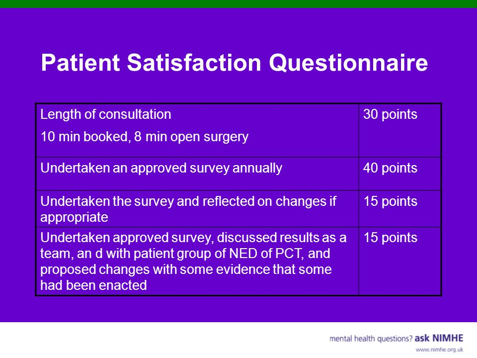 Patient Satisfaction Questionnaire Length of consultation 10 min booked, 8 min open surgery 30 points Undertaken an approved survey annually40 points