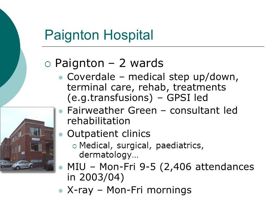Paignton Hospital Paignton – 2 wards Coverdale – medical step up/down, terminal care, rehab, treatments (e.g.transfusions) – GPSI led Fairweather Gree