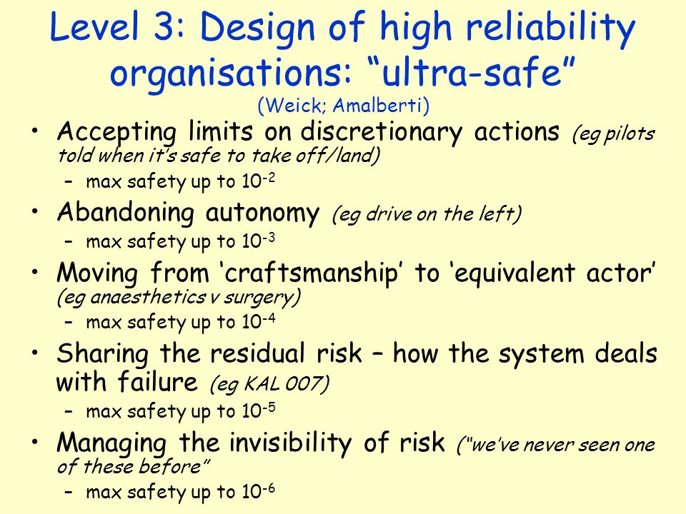 Level 3: Design of high reliability organisations: ultra-safe (Weick; Amalberti) Accepting limits on discretionary actions (eg pilots told when its sa
