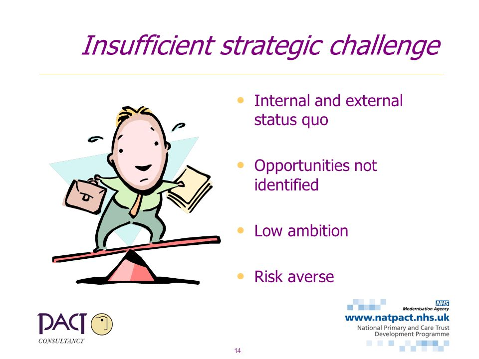 14 Insufficient strategic challenge Internal and external status quo Opportunities not identified Low ambition Risk averse