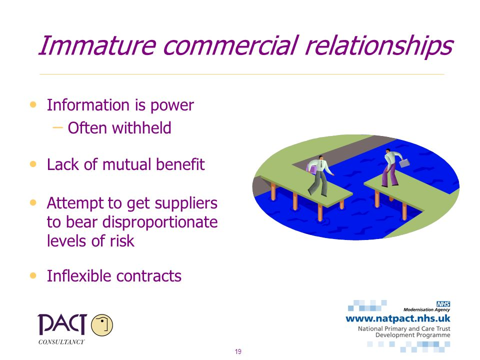 19 Immature commercial relationships Information is power – Often withheld Lack of mutual benefit Attempt to get suppliers to bear disproportionate levels of risk Inflexible contracts