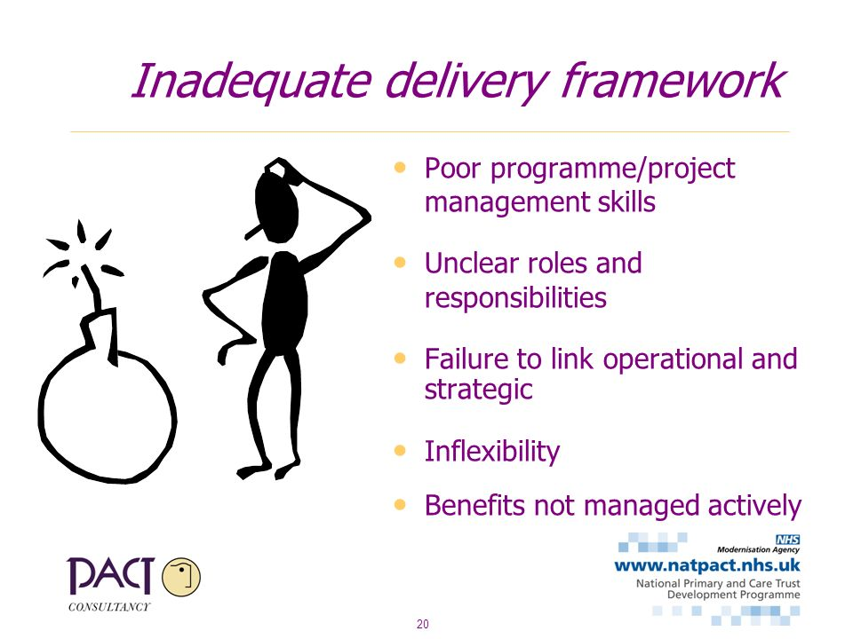 20 Inadequate delivery framework Poor programme/project management skills Unclear roles and responsibilities Failure to link operational and strategic Inflexibility Benefits not managed actively
