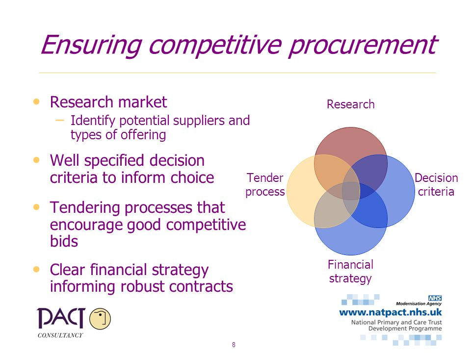 8 Ensuring competitive procurement Research market – Identify potential suppliers and types of offering Well specified decision criteria to inform choice Tendering processes that encourage good competitive bids Clear financial strategy informing robust contracts