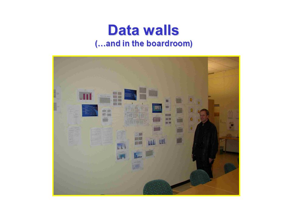 Data walls (…and in the boardroom)