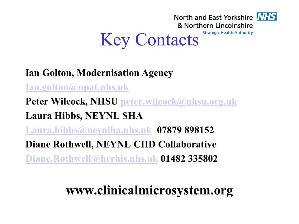 Key Contacts Ian Golton, Modernisation Agency Ian.golton@npat.nhs.uk Peter Wilcock, NHSU peter.wilcock@nhsu.org.ukpeter.wilcock@nhsu.org.uk Laura Hibb