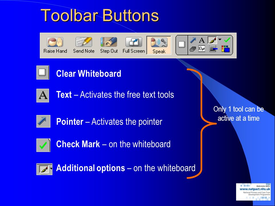 Toolbar Buttons Text – Activates the free text tools Pointer – Activates the pointer Only 1 tool can be active at a time Check Mark – on the whiteboard Additional options – on the whiteboard Clear Whiteboard