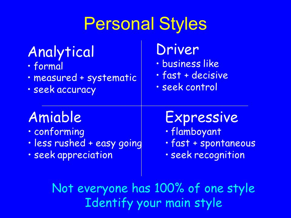 Personal Styles Analytical formal measured + systematic seek accuracy Driver business like fast + decisive seek control Amiable conforming less rushed