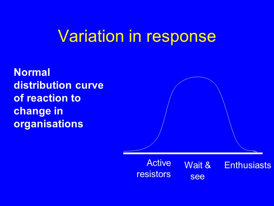 Variation in response Normal distribution curve of reaction to change in organisations Active resistors Wait & see Enthusiasts