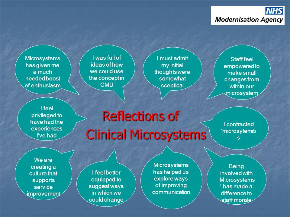 Purpose ASPIRATIONS Patient Experience Patient Experience Improve the interface with other Microsystems Improve the interface with other Microsystems Integration service improvement is not a separate activity Integration service improvement is not a separate activity Ensure that CMU is a place that people feel happy about coming to work.