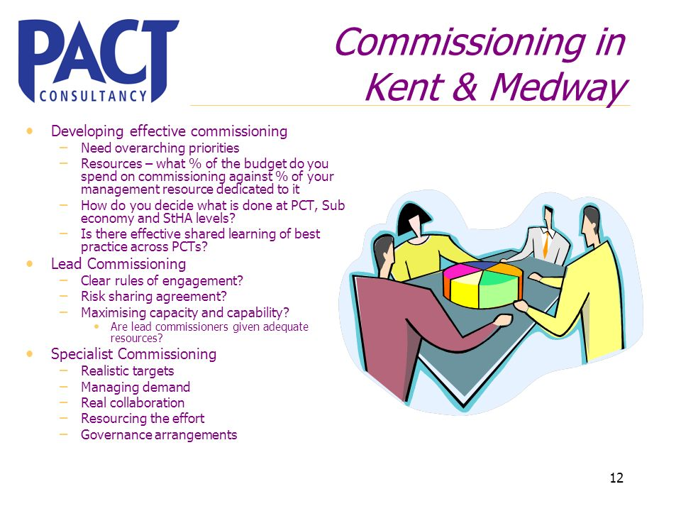 12 Commissioning in Kent & Medway Developing effective commissioning – Need overarching priorities – Resources – what % of the budget do you spend on