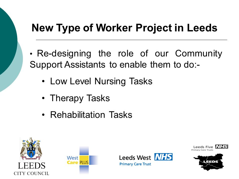 New Type of Worker Project in Leeds Re-designing the role of our Community Support Assistants to enable them to do:- Low Level Nursing Tasks Therapy Tasks Rehabilitation Tasks