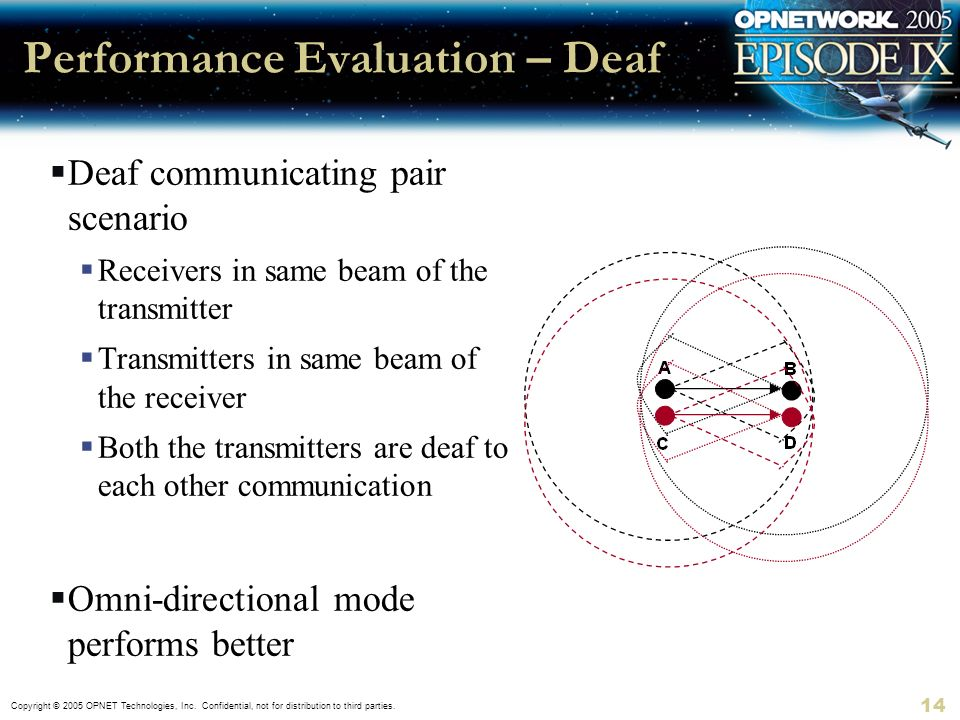 Copyright © 2005 OPNET Technologies, Inc. Confidential, not for distribution to third parties. 14 Performance Evaluation – Deaf Deaf communicating pai