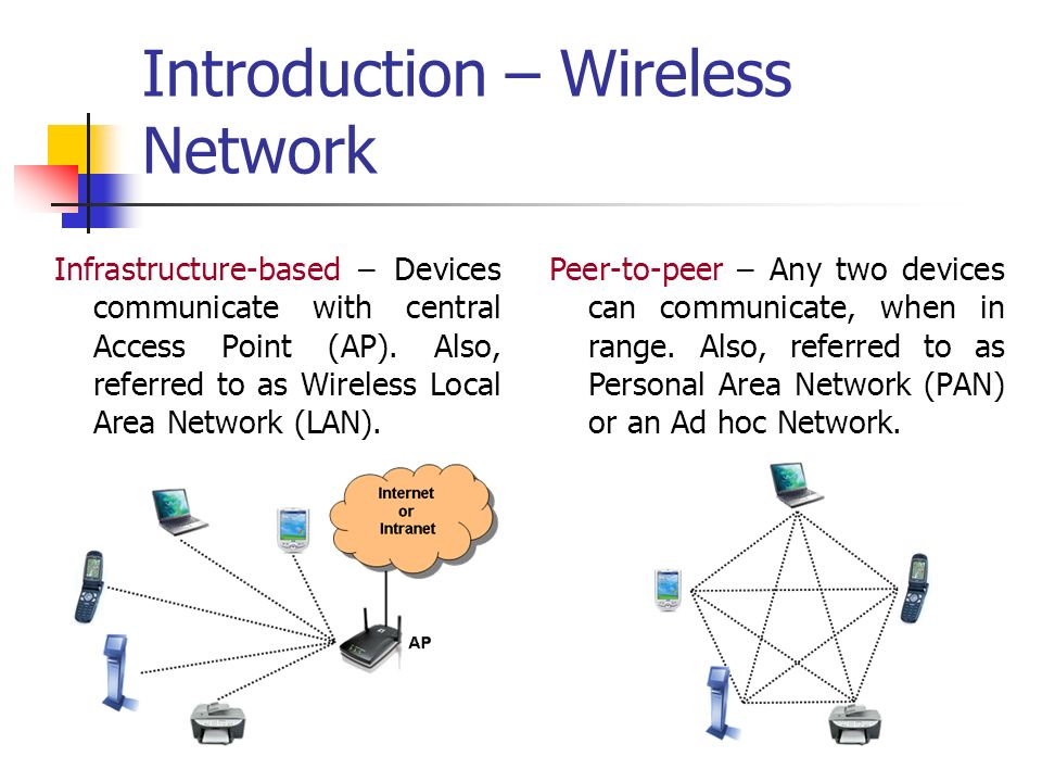 Introduction – Multihop Wireless Network (MWN) Intermediate nodes act as routers or relay nodes Multihop forwarding to ensure network connectivity Extends coverage of single hop wireless networks Multihop wireless networks offer Scalability Reliability Adaptability Easy deployment in rough terrains