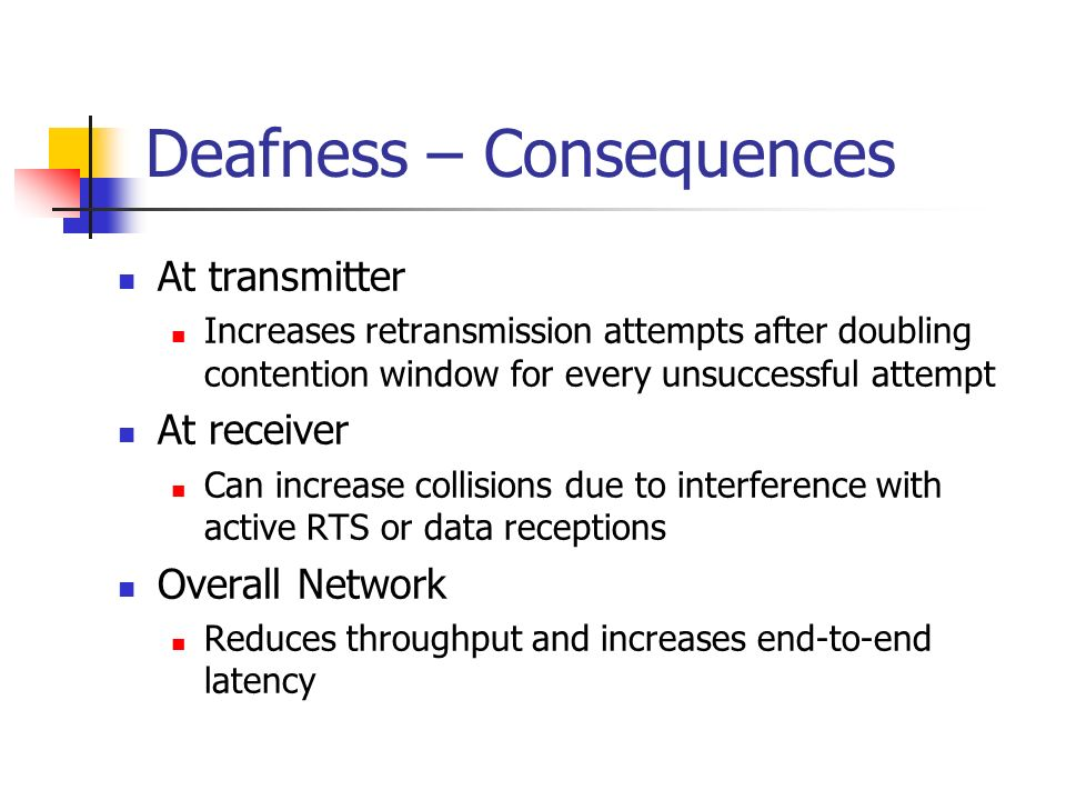 Deafness – Consequences At transmitter Increases retransmission attempts after doubling contention window for every unsuccessful attempt At receiver C
