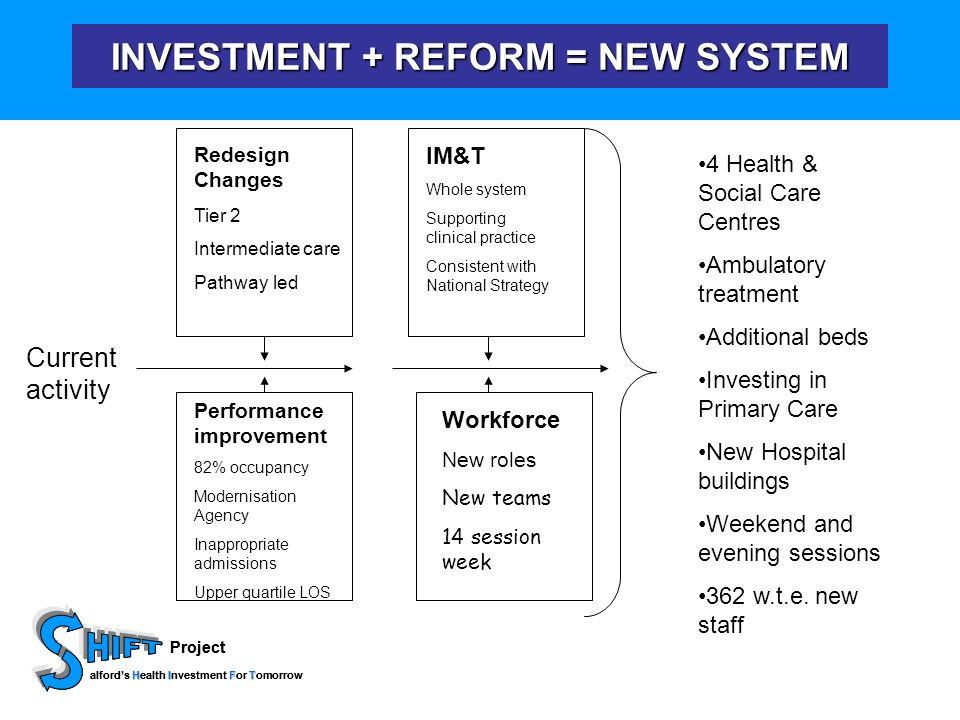 Project HIFT alfords Health Investment For Tomorrow Project HIFT alfords Health Investment For Tomorrow INVESTMENT + REFORM = NEW SYSTEM 4 Health & So