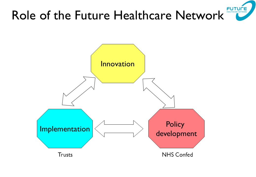Role of the Future Healthcare Network Innovation Implementation Policy development TrustsNHS Confed