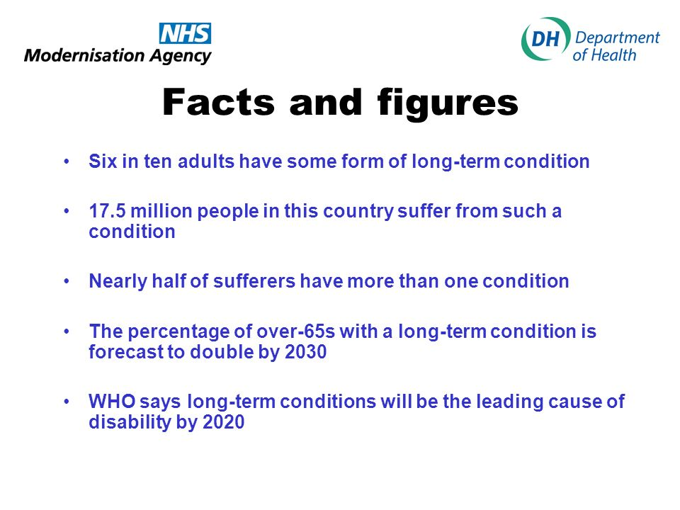 Facts and figures Six in ten adults have some form of long-term condition 17.5 million people in this country suffer from such a condition Nearly half of sufferers have more than one condition The percentage of over-65s with a long-term condition is forecast to double by 2030 WHO says long-term conditions will be the leading cause of disability by 2020
