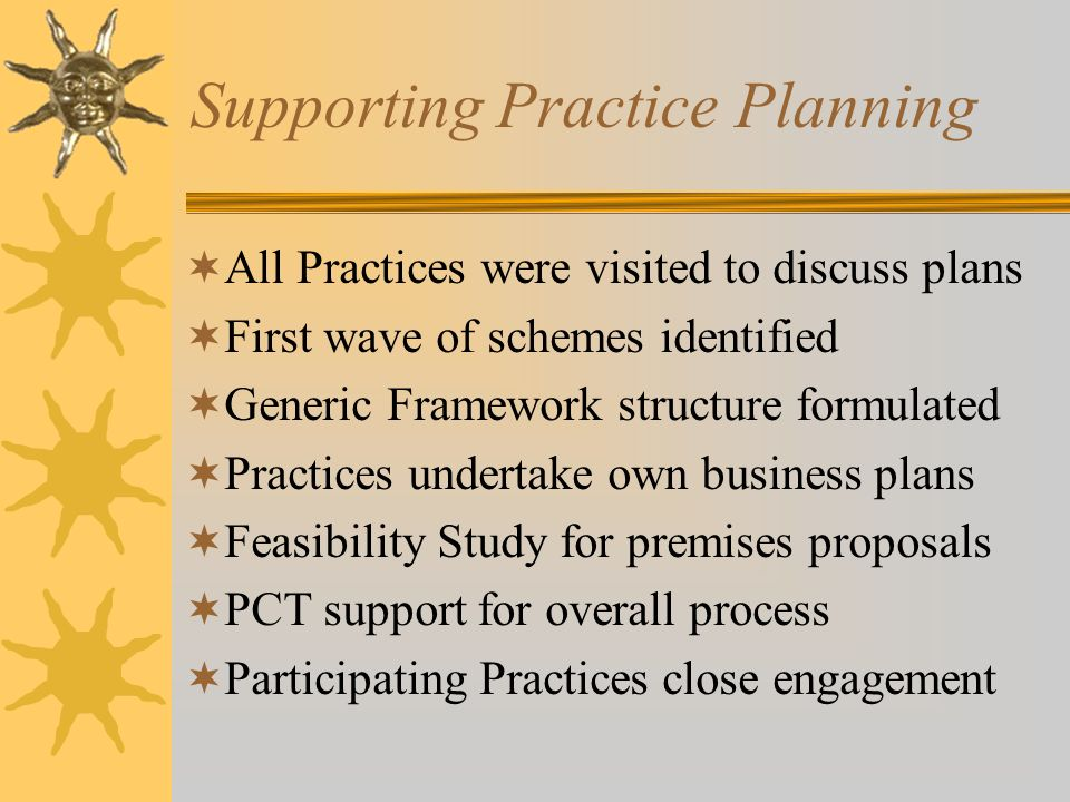 Supporting Practice Planning All Practices were visited to discuss plans First wave of schemes identified Generic Framework structure formulated Practices undertake own business plans Feasibility Study for premises proposals PCT support for overall process Participating Practices close engagement
