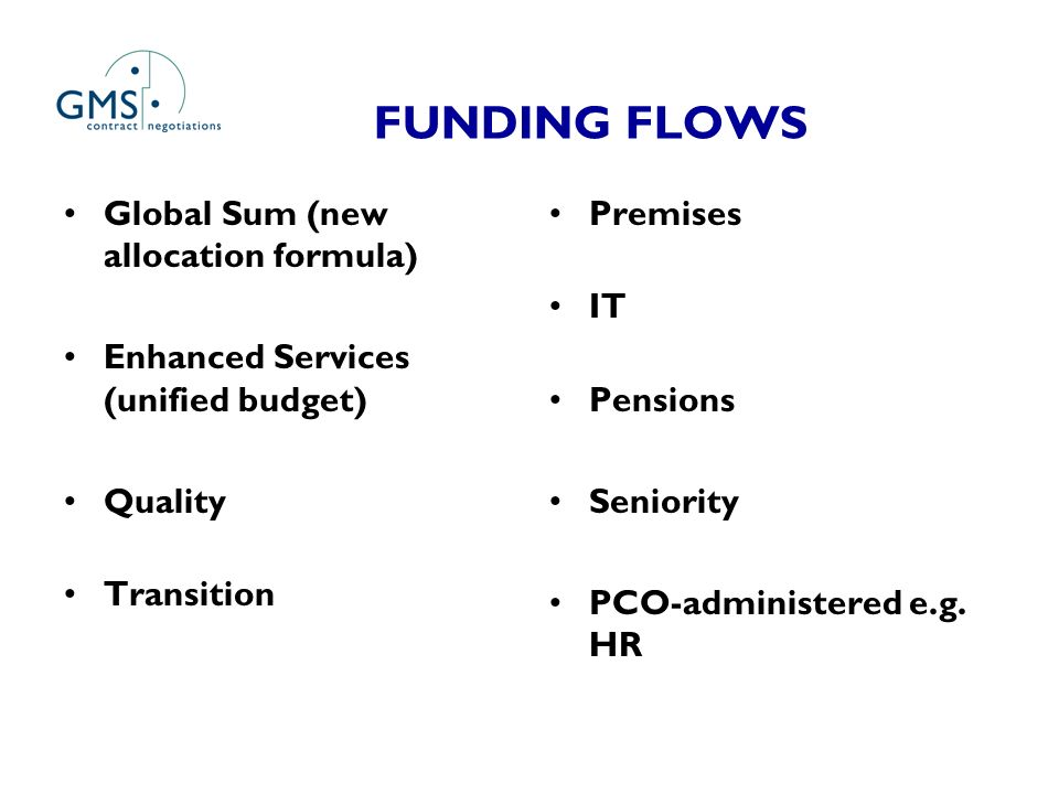 FUNDING FLOWS Global Sum (new allocation formula) Enhanced Services (unified budget) Quality Transition Premises IT Pensions Seniority PCO-administered e.g.