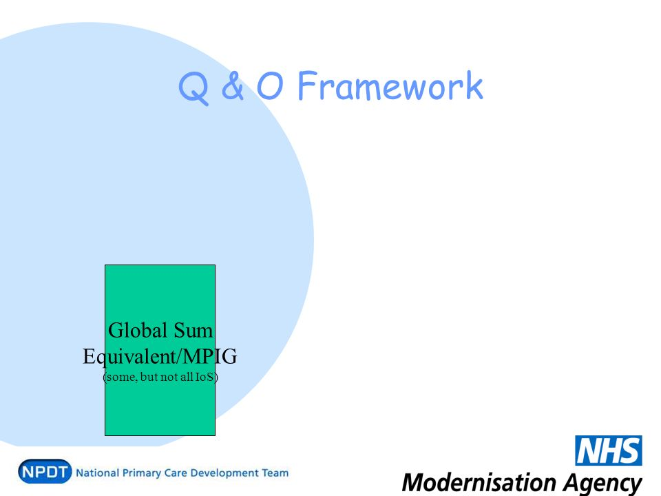 Q & O Framework Global Sum Equivalent/MPIG (some, but not all IoS)