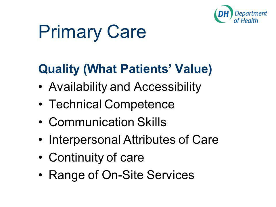 Primary Care Quality (What Patients Value) Availability and Accessibility Technical Competence Communication Skills Interpersonal Attributes of Care Continuity of care Range of On-Site Services