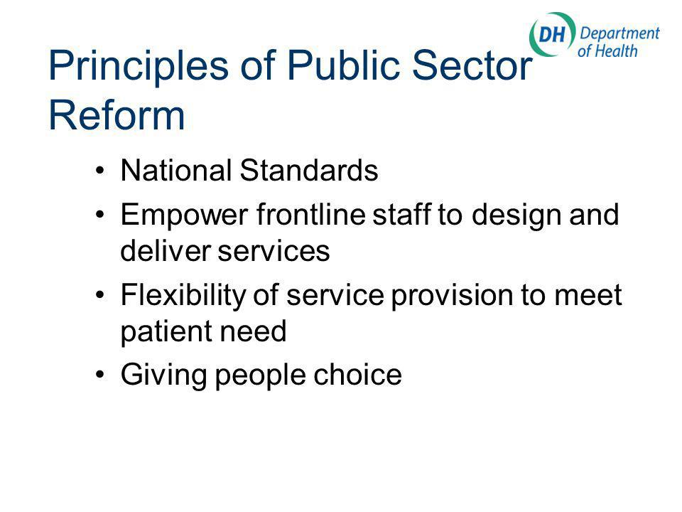 Principles of Public Sector Reform National Standards Empower frontline staff to design and deliver services Flexibility of service provision to meet patient need Giving people choice