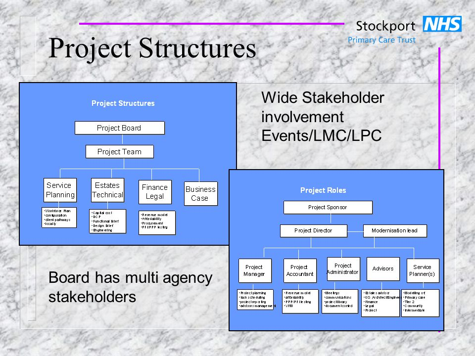 Project Structures Wide Stakeholder involvement Events/LMC/LPC Board has multi agency stakeholders