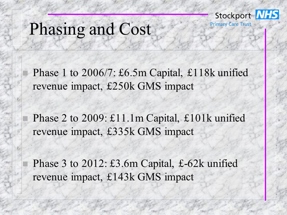 Phasing and Cost n Phase 1 to 2006/7: £6.5m Capital, £118k unified revenue impact, £250k GMS impact n Phase 2 to 2009: £11.1m Capital, £101k unified revenue impact, £335k GMS impact n Phase 3 to 2012: £3.6m Capital, £-62k unified revenue impact, £143k GMS impact