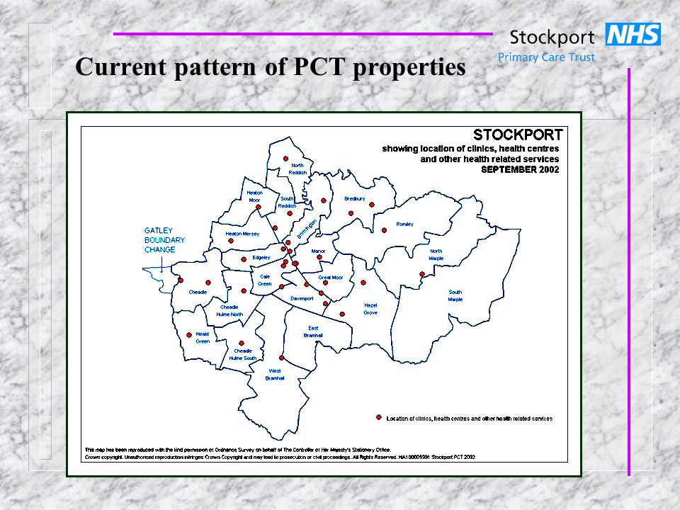 Current pattern of PCT properties