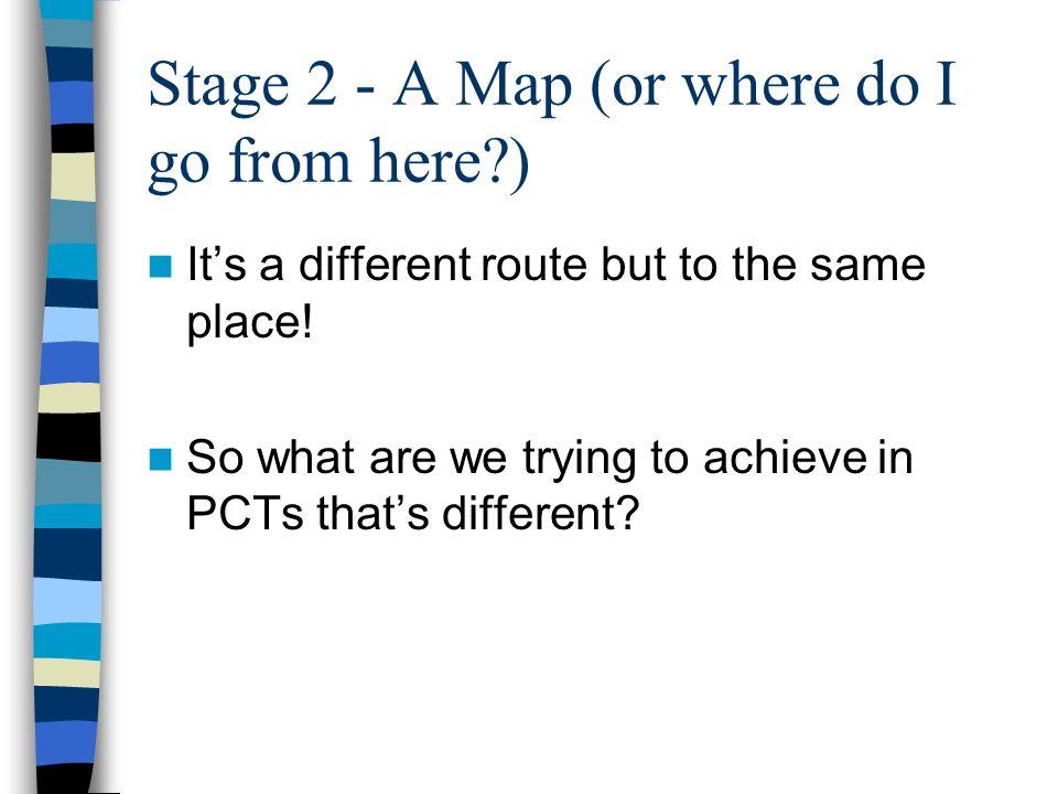 Stage 1 - Understanding the Terrain.
