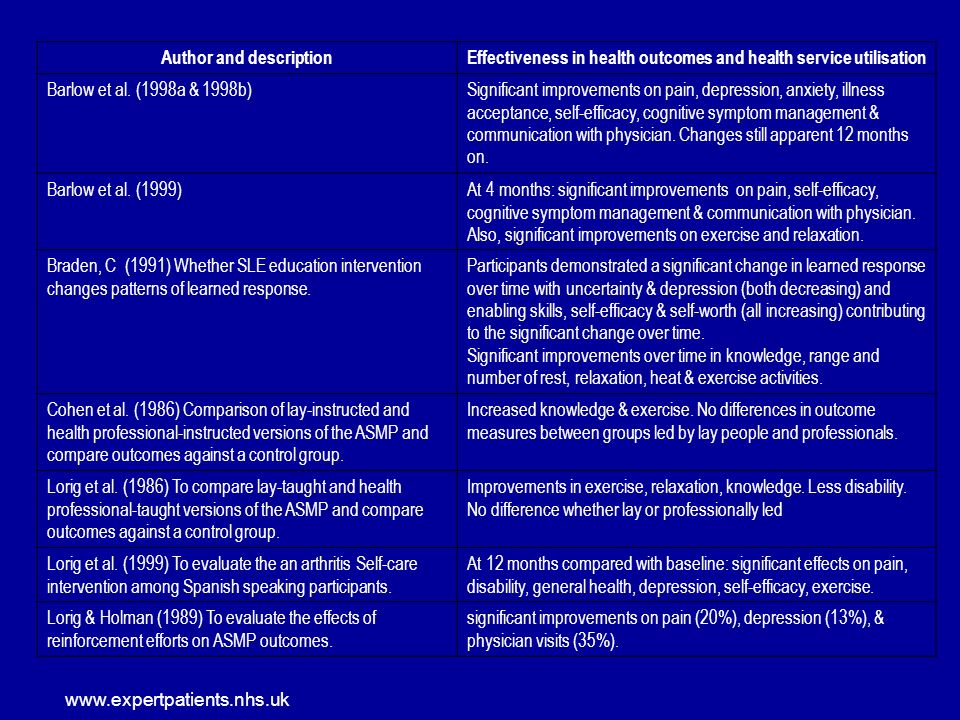www.expertpatients.nhs.uk Author and descriptionEffectiveness in health outcomes and health service utilisation Barlow et al.