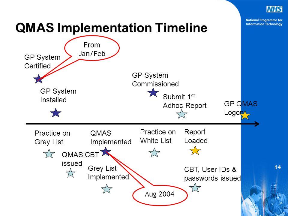 13 QMAS – Single Information Source PCT GP Practice QMAS Central Server