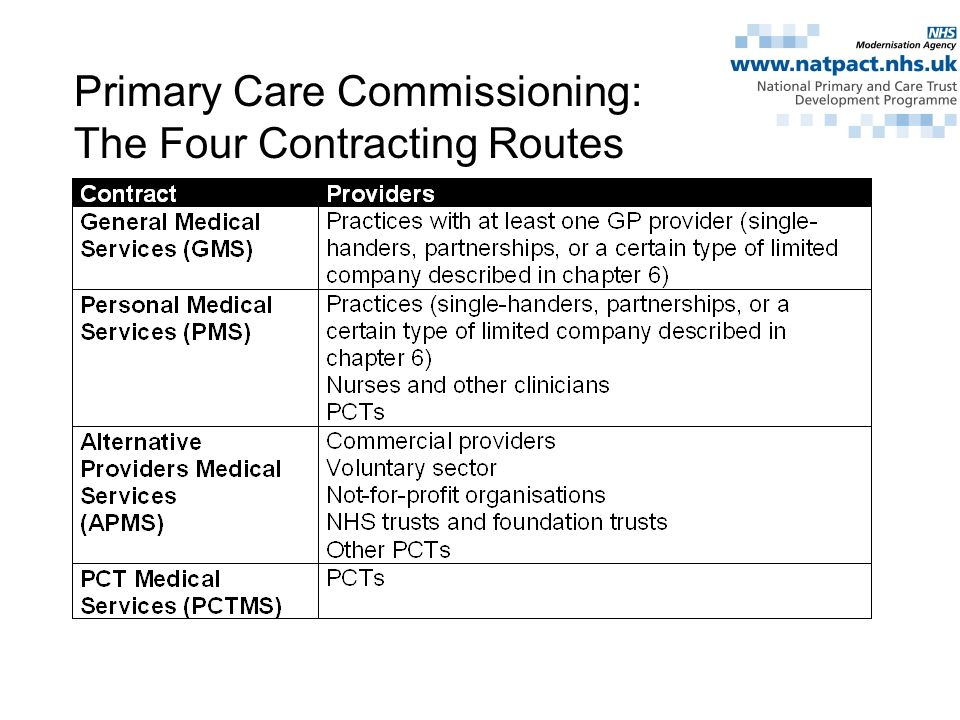 Primary Care Commissioning: The Four Contracting Routes