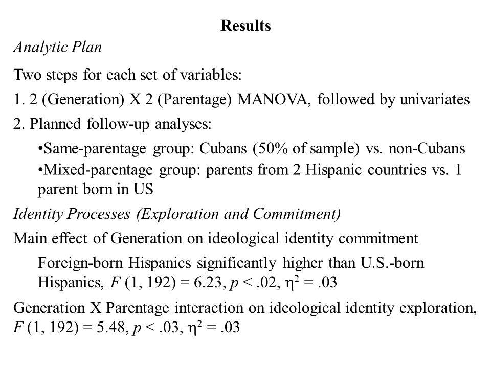 Results Analytic Plan Two steps for each set of variables: 1.