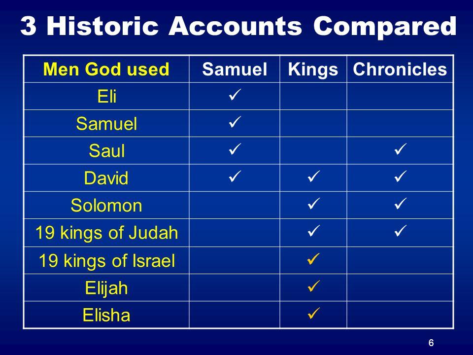 6 3 Historic Accounts Compared Men God usedSamuelKingsChronicles Eli Samuel Saul David Solomon 19 kings of Judah 19 kings of Israel Elijah Elisha