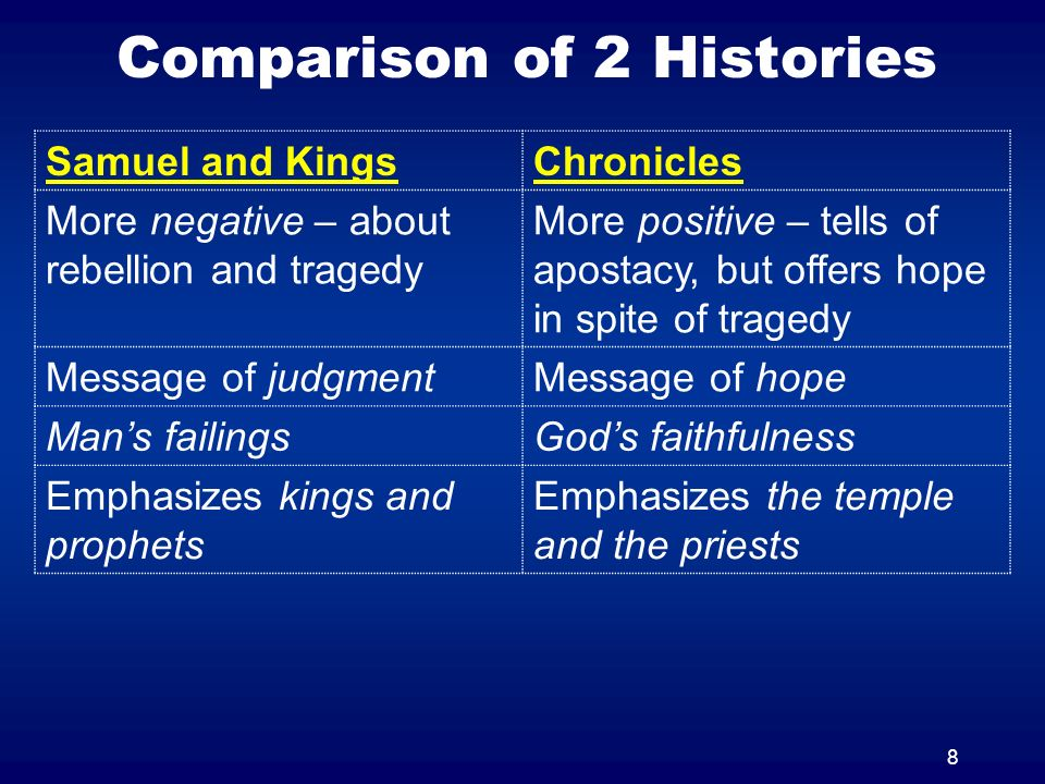 8 Comparison of 2 Histories Samuel and KingsChronicles More negative – about rebellion and tragedy More positive – tells of apostacy, but offers hope