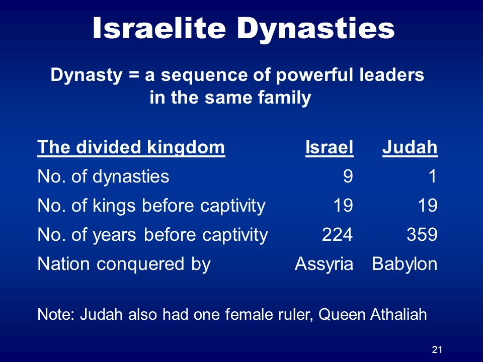 21 Israelite Dynasties Dynasty = a sequence of powerful leaders in the same family The divided kingdomIsraelJudah No.