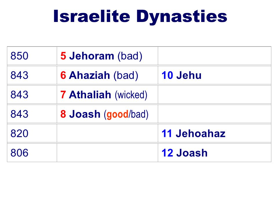 24 Israelite Dynasties 8505 Jehoram (bad) 8436 Ahaziah (bad)10 Jehu 843 7 Athaliah (wicked) 843 8 Joash ( good /bad) 820 11 Jehoahaz 806 12 Joash