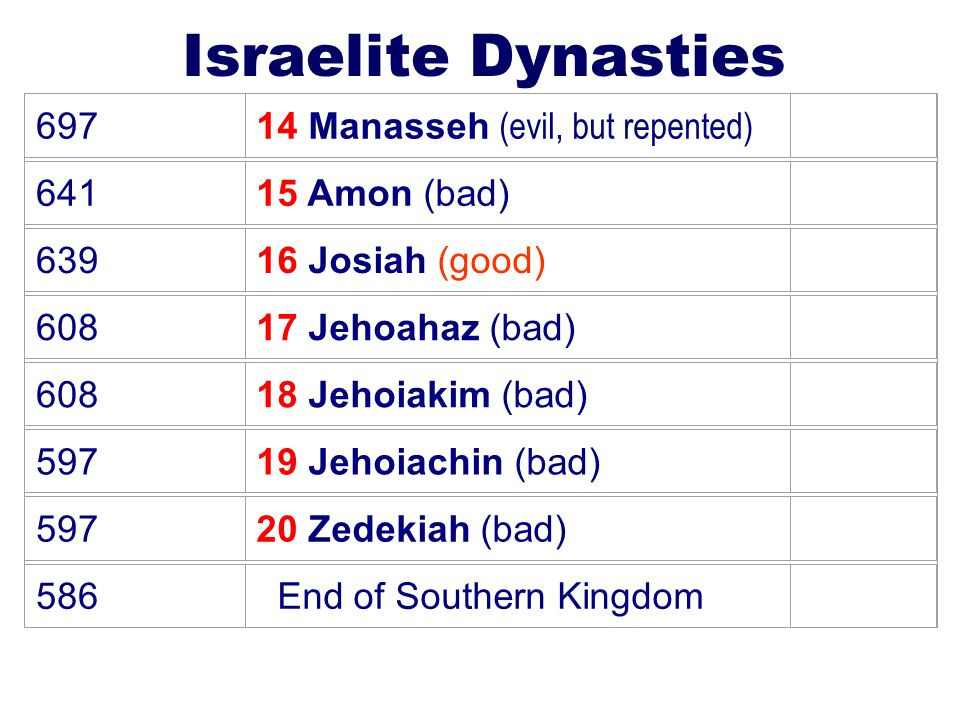28 Israelite Dynasties 697 14 Manasseh (evil, but repented) 64115 Amon (bad) 63916 Josiah (good) 60817 Jehoahaz (bad) 60818 Jehoiakim (bad) 59719 Jehoiachin (bad) 59720 Zedekiah (bad) 586 End of Southern Kingdom