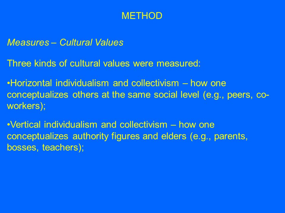 METHOD Measures – Cultural Values Three kinds of cultural values were measured: Horizontal individualism and collectivism – how one conceptualizes others at the same social level (e.g., peers, co- workers); Vertical individualism and collectivism – how one conceptualizes authority figures and elders (e.g., parents, bosses, teachers);