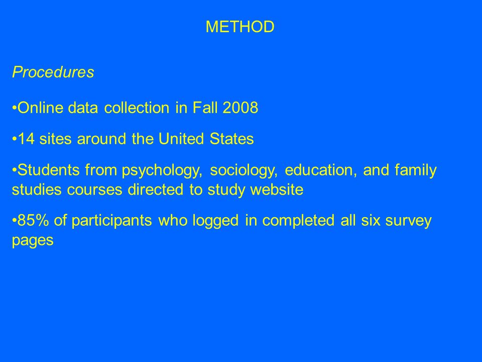 Procedures Online data collection in Fall 2008 METHOD Students from psychology, sociology, education, and family studies courses directed to study website 85% of participants who logged in completed all six survey pages 14 sites around the United States