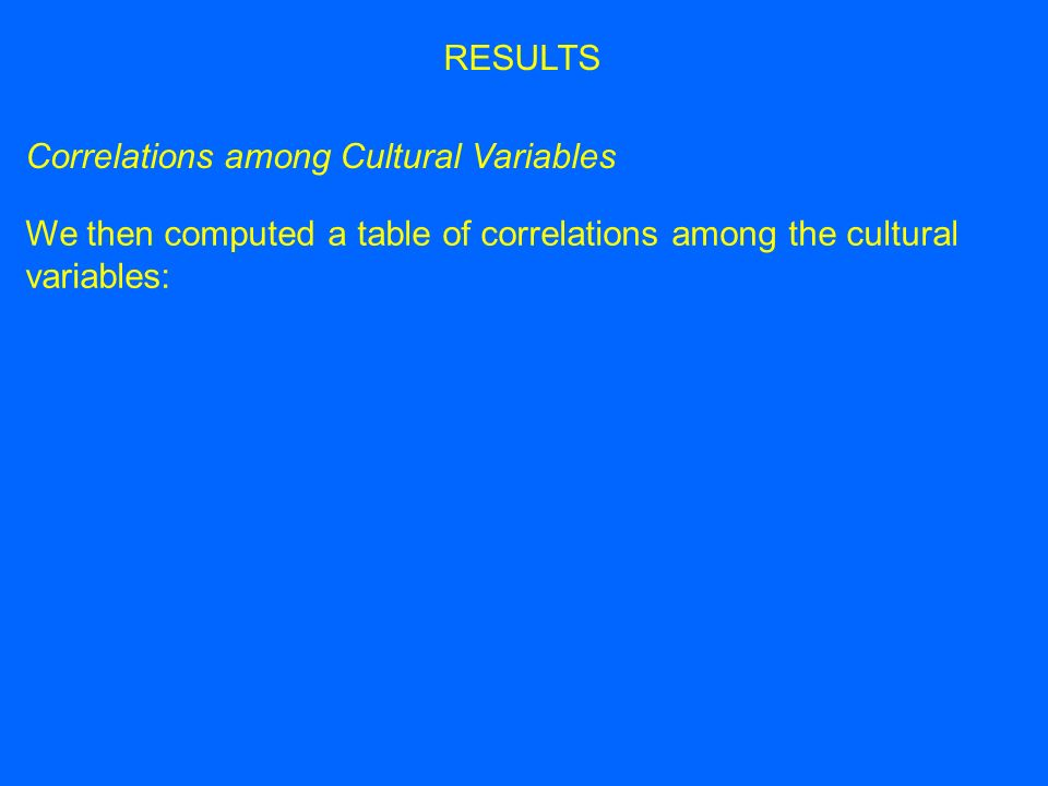 Correlations among Cultural Variables We then computed a table of correlations among the cultural variables: RESULTS