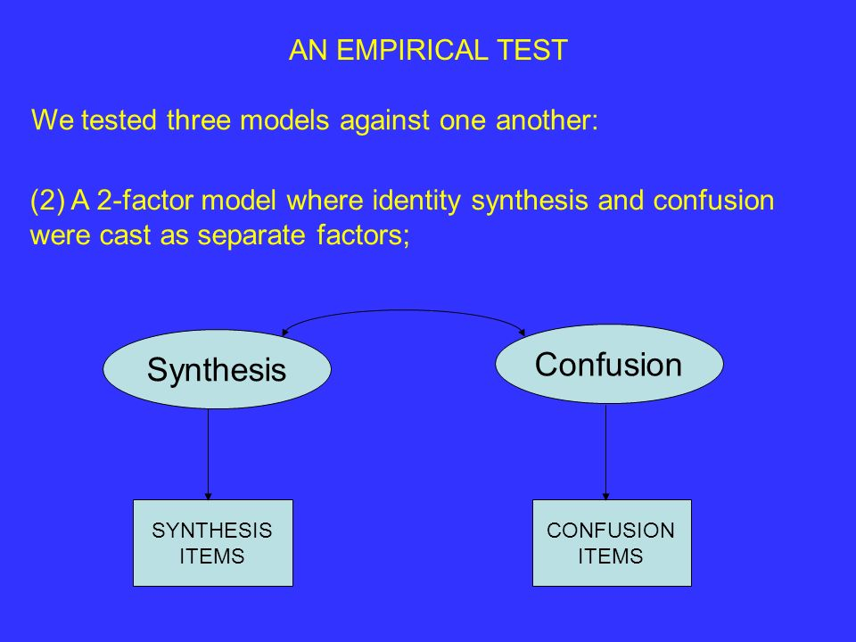 AN EMPIRICAL TEST (2) A 2-factor model where identity synthesis and confusion were cast as separate factors; We tested three models against one another: Synthesis Confusion SYNTHESIS ITEMS CONFUSION ITEMS