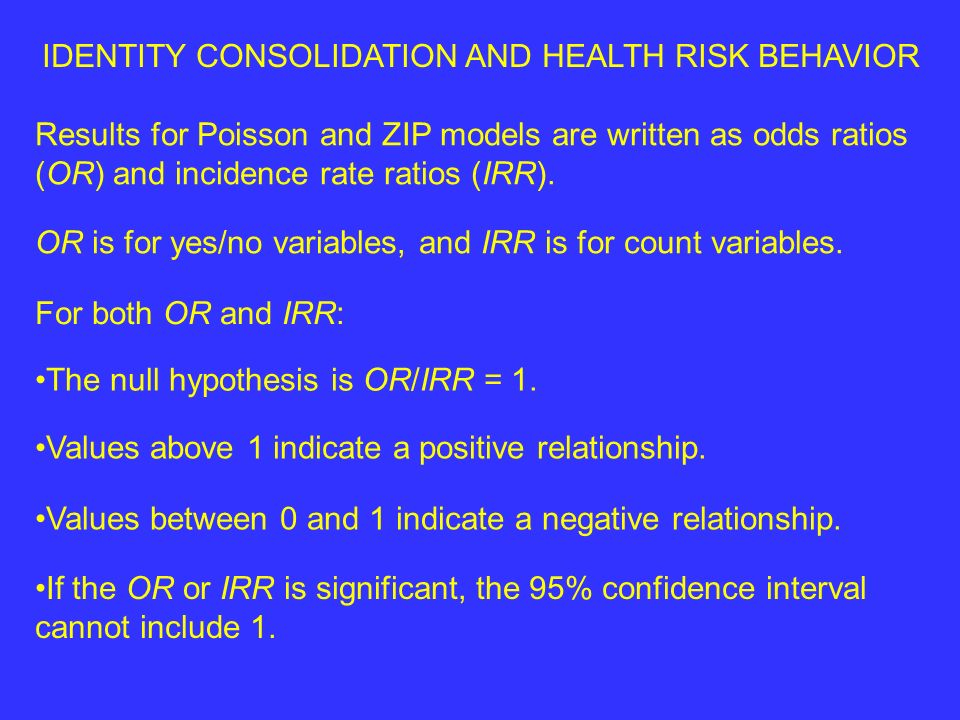 IDENTITY CONSOLIDATION AND HEALTH RISK BEHAVIOR Results for Poisson and ZIP models are written as odds ratios (OR) and incidence rate ratios (IRR).