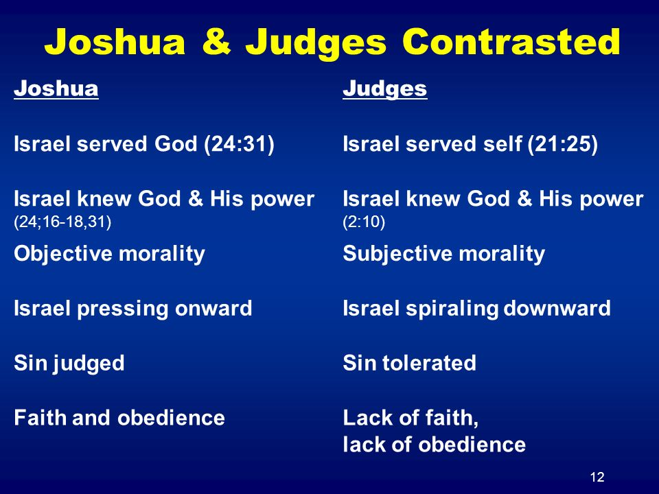 12 Joshua & Judges Contrasted JoshuaJudges Israel served God (24:31)Israel served self (21:25) Israel knew God & His power (24;16-18,31) Israel knew God & His power (2:10) Objective moralitySubjective morality Israel pressing onwardIsrael spiraling downward Sin judgedSin tolerated Faith and obedienceLack of faith, lack of obedience
