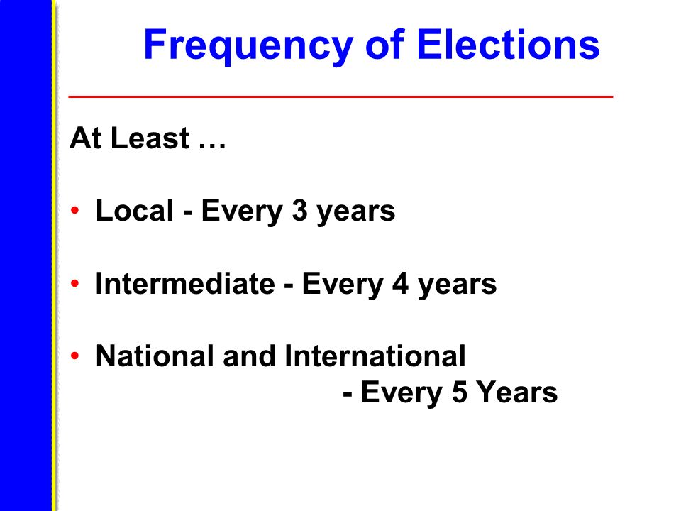 Frequency of Elections At Least … Local - Every 3 years Intermediate - Every 4 years National and International - Every 5 Years