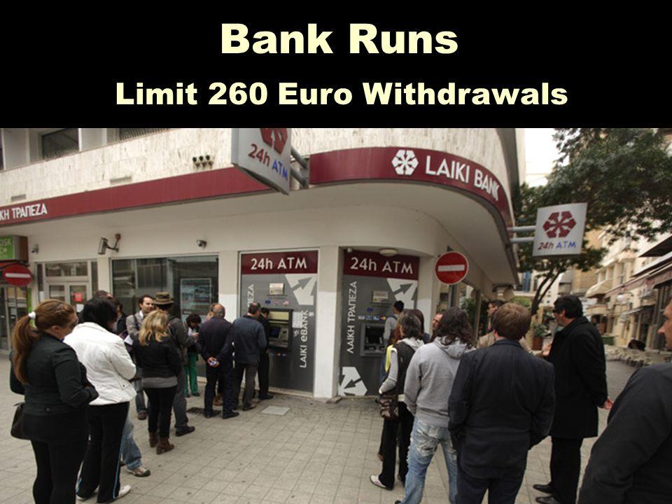 Bank Runs Limit 260 Euro Withdrawals